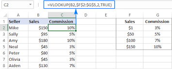 Excel Multiple Choice Test Template Excel Nested If Statements Examples Best Practices And Alternatives