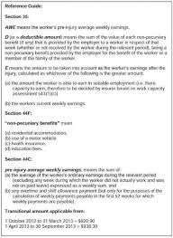 workers compensation insurance quote workers compensation insurance quote nsw 44billionlater