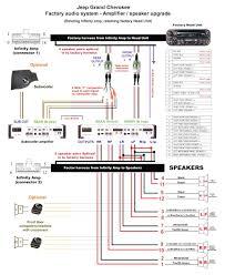 sony head unit wiring diagram wiring diagram sony cdx gt565up wiring diagram