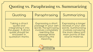 Quote Vs Paraphrase Vs Summary By Customessaymeister