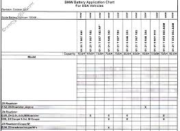 67 Thorough Exide Battery Cross Reference Chart