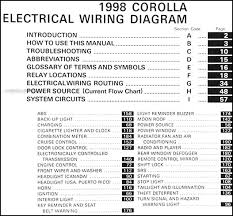 1998 toyota corolla radio wiring diagram wiring diagram and toyota car radio stereo audio wiring diagram autoradio connector