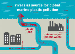 Asias Plastic Problem Is Choking The Worlds Oceans Heres
