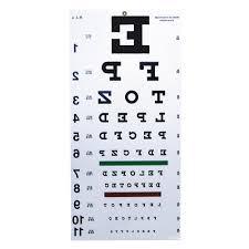 How To Use Sloan Eye Chart Reversed Snellen Chart 20 Distance Eye Cards Eye