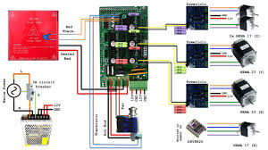 reprap wiring diagram to ramps schematics 3d printer for reprap reprap ramps wiring diagram reprap prusa i3 wiring diagram and new ramps vs old for y axis user inside within