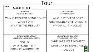 Dod Quad Chart Example Bedowntowndaytona Com