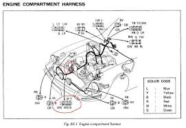 wiring troubles with the 72 240z s30 series 240z, 260z, 280z 280z Engine Wiring Harness note that there is a y b wire from the alternator which is also present on this plug, yes the colors don't match the diagram above however the type of plug 280z engine wiring harness diagram