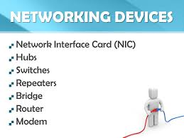 Network Devices Networking Devices What Is A Networking Device What Are The