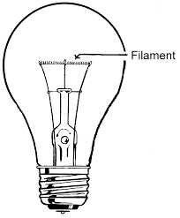 How Does A Tungsten Light Bulb Work Electrical Filament Simple English Wikipedia The Free