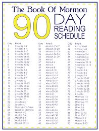 30 Day Calendar Timeline Chart Calendar Office Of The