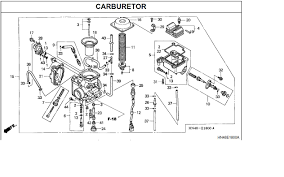watch more like honda trx 450 carburetor schematics honda fourtrax 350 carburetor diagram car interior design