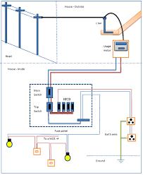 Bedroom Electrical Wiring Diagram Www Stkittsvilla Com