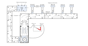 Hvac Cfm Air Flow Chart Measuring Airflow By Total External Static Pressure Tesp