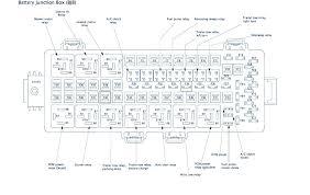 2008 f250 fuse box electrical wiring diagram 2003 f250 fuse diagram 2008 f250 fuse box diagram