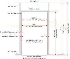 door jamb diagram. Bi-Fold Door Rough Opening Framing Diagram Jamb