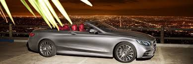 S P 500 Chart Since Inception Mercedes Benz S Class Cabriolet