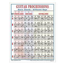 72 Faithful Free Chord Chart Guitar