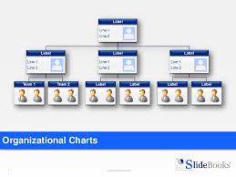 Easy Org Charts In Powerpoint Organizational Charts In Editable Powerpoint