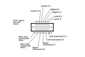 solved i need a circuit diagram for my logitech z 640 com fixya here s a diagram of the 15 pin serial input cable that came my acoustimass 10 iv system you just need a 15 pin female d type connector