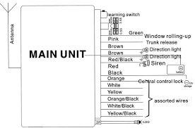 hyundai alarm wiring diagram hyundai wiring diagrams online central locking wiring diagram
