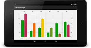 How To Quickly Implement Beautiful Charts In Your Android