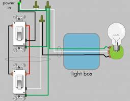 how to wire a 3 way switch wiring diagram dengarden 3 way wiring power in enters switch 1 along a cable