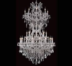 researchmoz added most recent ysis on international and china chandeliers gross s market report back to 2020 to its big assortment of ysis