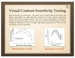 mold toxicity test.  Test 14 Visual Contrast Sensitivity Testing  For Mold Toxicity Test O