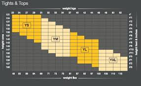 2xu Youth Compression Tights Size Chart Skins Size Guide