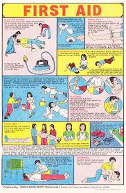 Electric Shock Treatment Chart In Hindi Pdf Indian First Aid Poster First Aid Poster School Posters