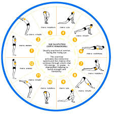 Basic Yoga Routine For Beginners