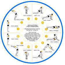 Basic Yoga Poses Chart Basic Yoga Routine For Beginners