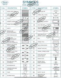 Civil Engineering Charts Engineering Educational Charts Dbios