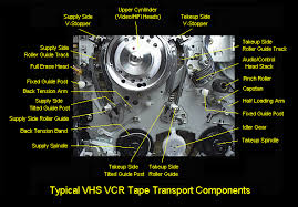 notes on the troubleshooting and repair of video cassette recorders teeth can break off but these are generally quite reliable some high end decks have separate motors for reel rotation