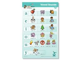 Amazon Com Fundations Vowel Sounds Poster 2 Everything Else
