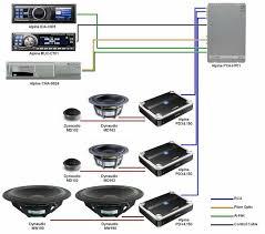 kenwood car stereo wiring diagram car electronics wellness Alpine Subwoofer Wiring Diagram car sound system diagram gallery for \\x3cb\\x3ecar sound system diagram\\x3c alpine type x subwoofer wiring diagram