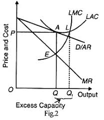 essay on monopolistic competition in the figure all firms are in the long run equilibrium at point e where 1 lmc mr and 2 lmc cuts mr from below and the lac curve is tangent to