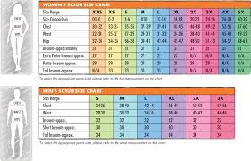 Koi Happiness Brand Sizing Charts Scrubs Rx South Africa