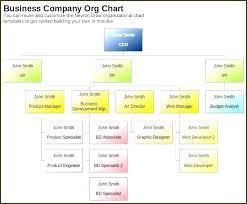 Microsoft Org Chart Template Organization Chart Of Microsoft Company Bluedasher Co