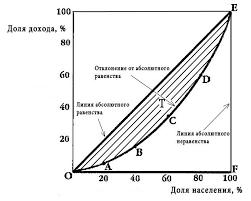 Правила и требования к оформлению диплому ГОСТ Методические  Рисунок 1 2 Пример правильного оформления иллюстрации Правила оформления таблиц Правильное оформление дипломной работы
