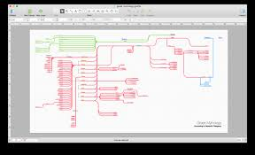Getting Started With Omnigraffle The Omni Group