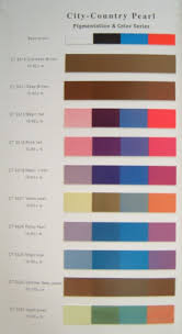 Silver Acid Test Color Chart Pearl Pigment