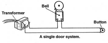 single doorbell wiring diagram single image wiring wiring diagram for second doorbell chime wiring diagram on single doorbell wiring diagram