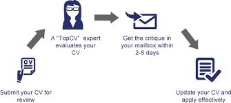 Resume Review Free Fascinating Free CV Review