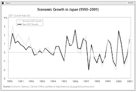 economics essays ese financial crisis why experienced economic crisis