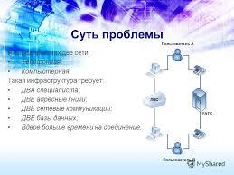 Презентация на тему Дипломная работа на тему Разработка и  2 Суть проблемы На предприятиях две сети Телефонная Компьютерная