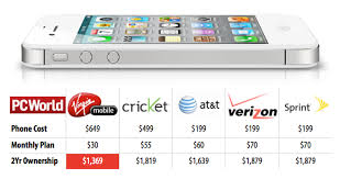 Virgin Mobile Iphone 4s Vs Carrier Deals Comparison Chart