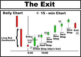 Forex Trading Candlestick Pattern Pdf