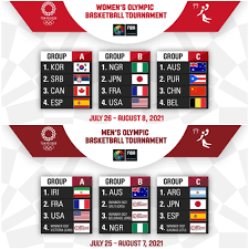 Olympic basketball tournaments ...