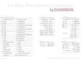Conversion Cups To Gallons Chart 3 12 Quarts To Cups Avalonit Net